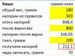 Ответ сразу выделен красной рамочкой)