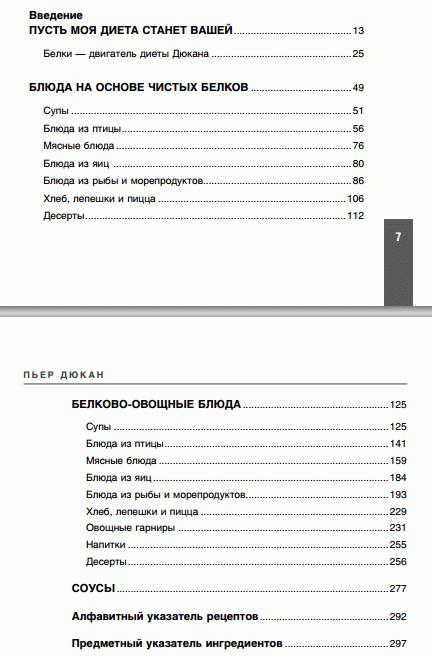 """Содержание книги """"350 рецептов диеты Дюкан"""""""